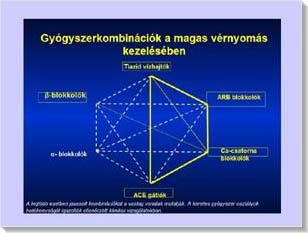 vaszkuláris hipertónia gyógyszerek magas vérnyomás a kompenzáció szakaszában