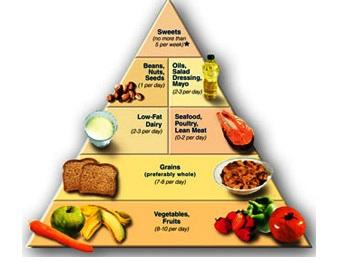 magas vérnyomás hipertónia diéta szószok magas vérnyomás ellen