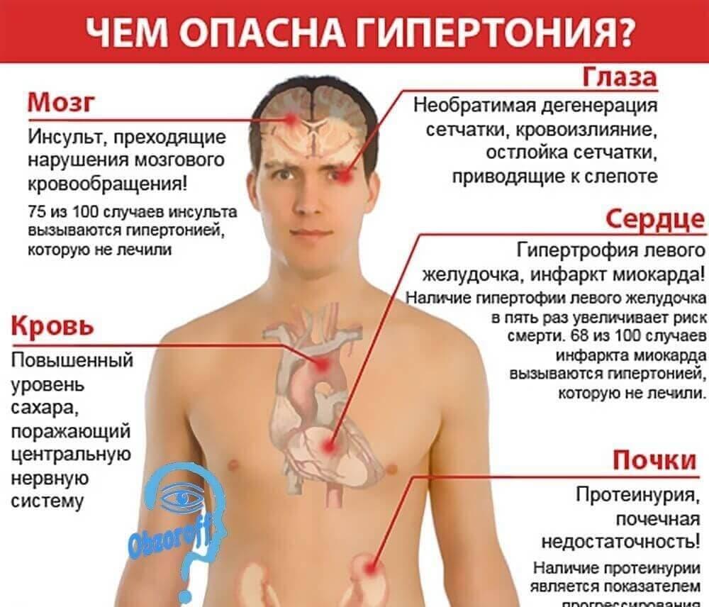 masszázs hát hipertónia esetén magas vérnyomás és álmatlanság