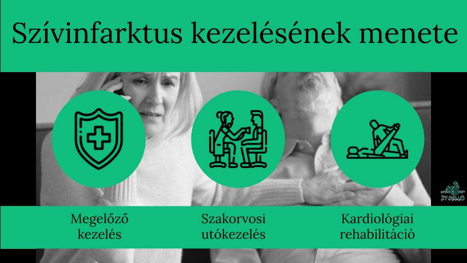 ÖNÉLETRAJZ I. Személyi adatok Név: Dr Szűcs Gabriella Született ...