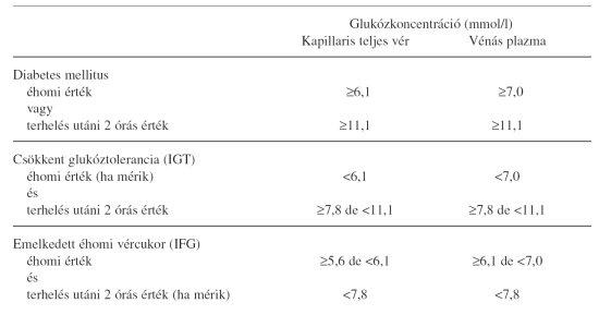 a magas vérnyomás kezelése olvassa el milyen ételek a magnézium hipertónia