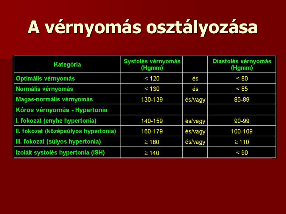 magas vérnyomás az ápolásban