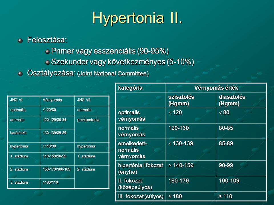 stádiumú hipertónia típusok