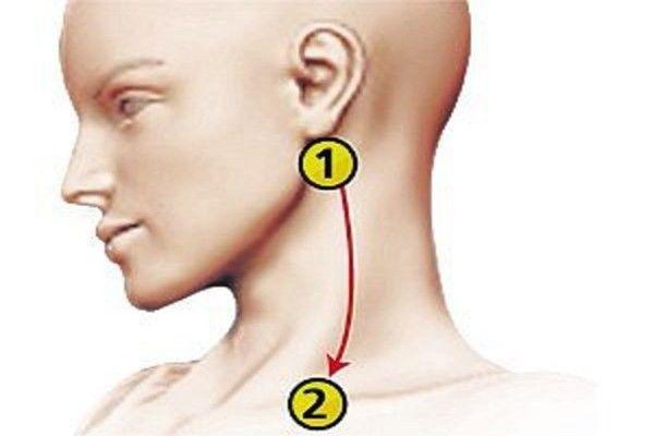 masszázs a magas vérnyomásért végezhető magas vérnyomás és arcpír