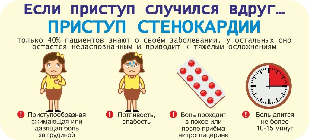 bojtorjánlé hipertónia