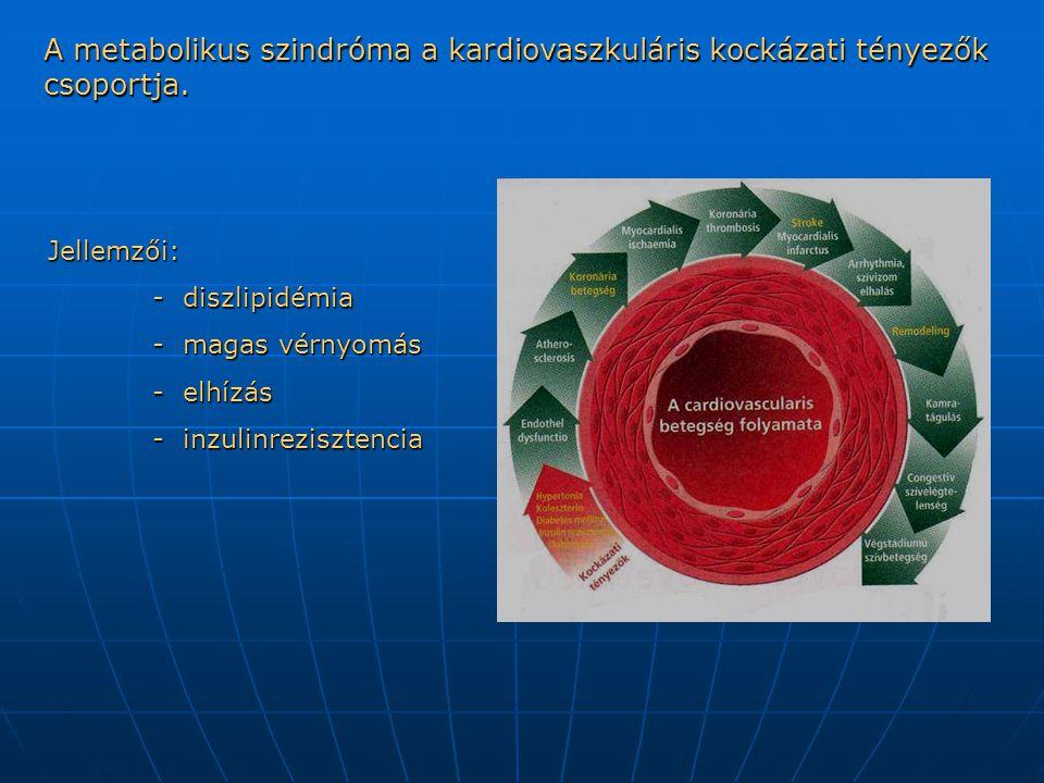 akupresszúrás pontok magas vérnyomás esetén magnézium b6-tal magas vérnyomás esetén