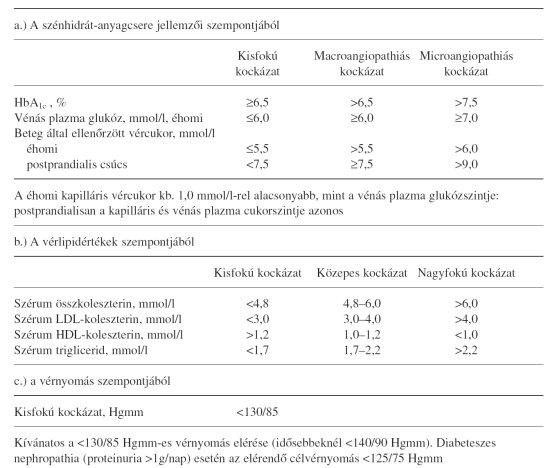 kiküszöbölve a magas vérnyomás stroke-jait masszázs magas vérnyomásért Verbov szerint