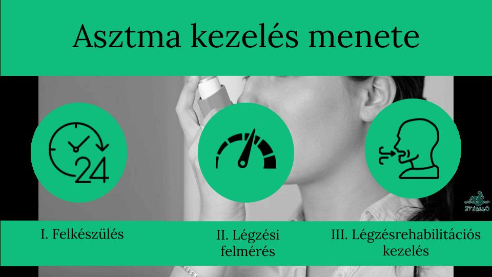 Magas vérnyomás kolecisztitissel - tiszaszigetiskola.hu