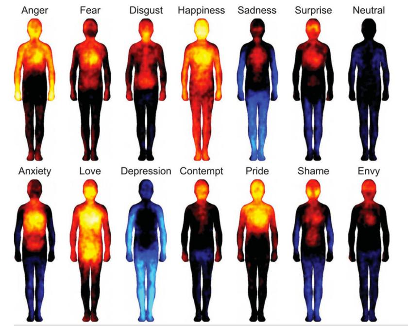 érzelmek és magas vérnyomás
