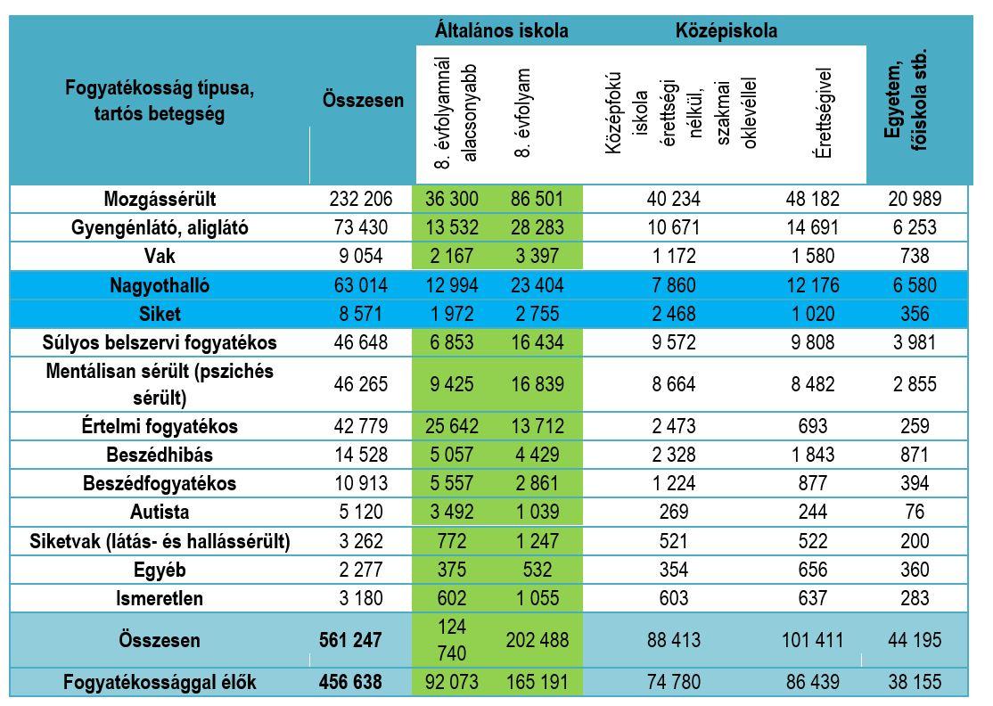 magas vérnyomás bradycardia gyógyszerekkel