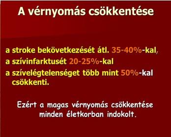 A dohányzásról való leszokás nyomása alacsony lett, Atherosclerosis