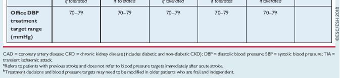 elsősegély magas vérnyomás esetén otthon egy személy számára