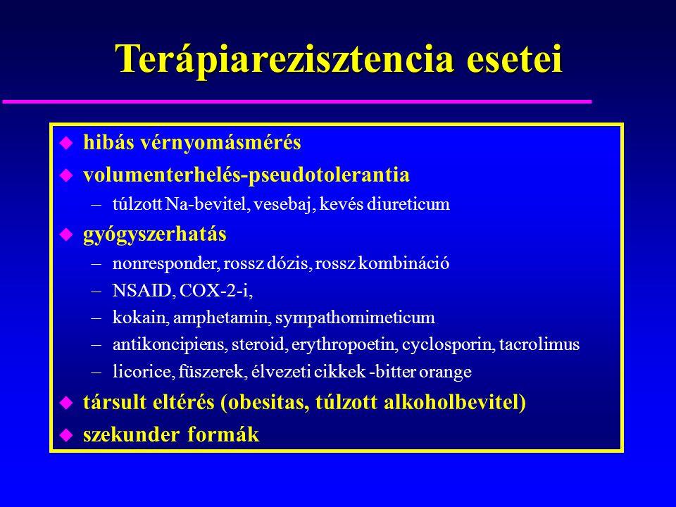 A terápiarezisztens hipertónia