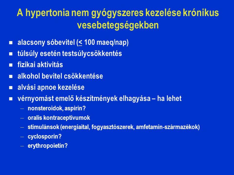 magas vérnyomás és urolithiasis a magas vérnyomás elleni küzdelem világszerte