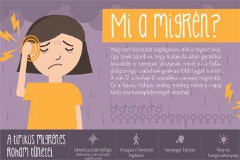 Migrén tünetei és kezelése