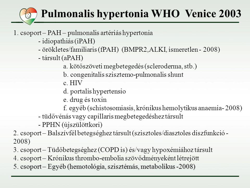 pulmonalis hipertónia ajánlások