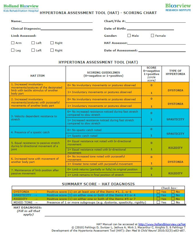 Marketing az egészségügyben - Compliance-program a gyakorlatban - MeRSZ