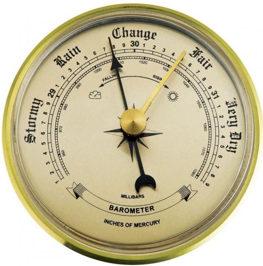 magas vérnyomás és barométer a fogyatékosság jelei magas vérnyomásban