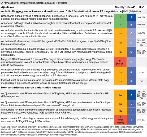 ASD2 onkológiai emberek számára - Sarcoma