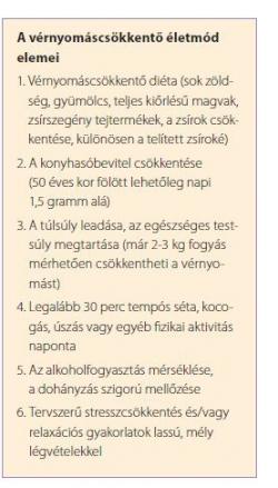 a magas vérnyomás tünetei nőknél 3 stádium