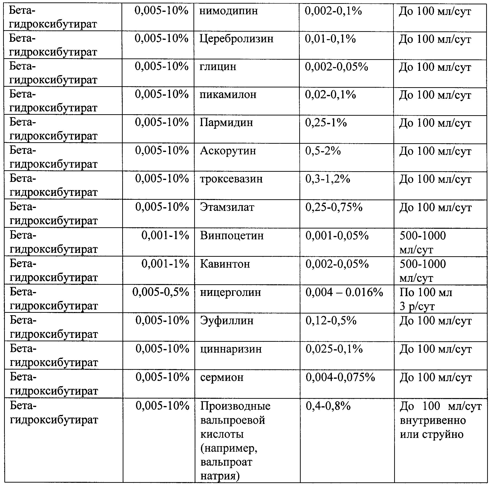 Ascorutin tabletta: használati utasítás