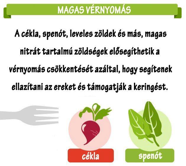 egészségügyi receptek a magas vérnyomás ellen