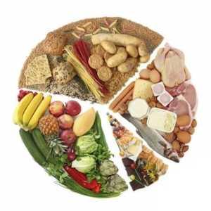 sómentes diéta hipertónia fokozott fáradtság és magas vérnyomás